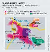 Grafische Darstellung: Trockenlegungen in der Lausitz nach Regionen und Zeitpunkt der Trockenlegung